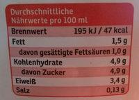 Fettarme milch - Inhaltsstoffe