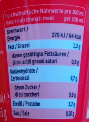 Cappuccino - Nutrition facts