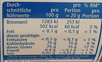 Blütenhonig - Nutrition facts - de