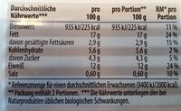 Heringsfilet in Tomatencreme - Informations nutritionnelles - de
