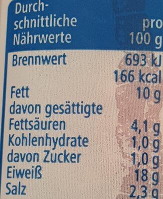 Schinkenzwiebelmettwurst - Informations nutritionnelles - de