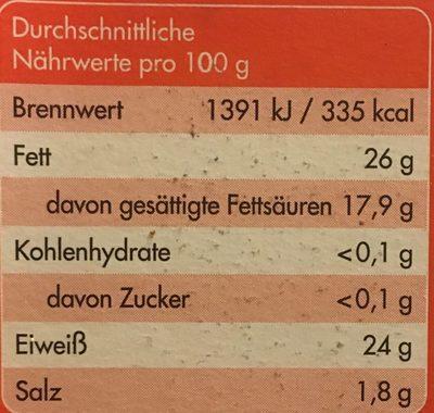 Butterkäse - Nährwertangaben