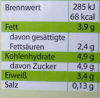 Frische Bio Weidenmilch - Nährwertangaben - de