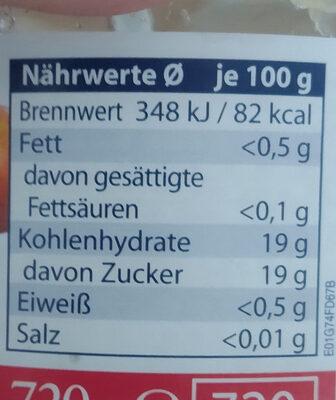 Hofgut Apfelmus - Informations nutritionnelles