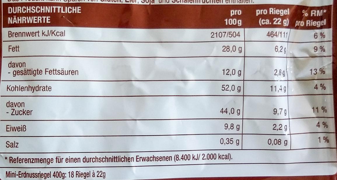 Erdnuss Schokoriegel Mini - Nutrition facts