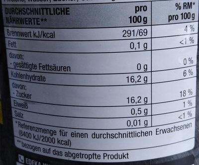 Tortenpfirsiche - Informations nutritionnelles