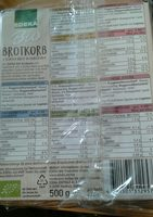 Bio Brotkorb - Ingredients