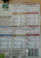 Bio Brotkorb - Nutrition facts