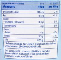 Frische Buttermilch - Nutrition facts