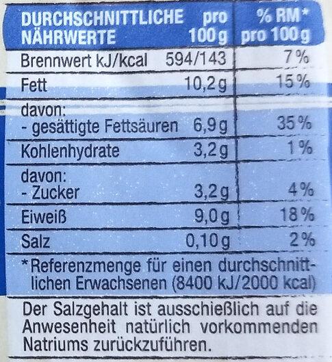 Speisequark 40% Fett i. Tr. - Valori nutrizionali - de