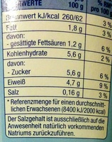 Fettarmer Joghurt mild - Nutrition facts