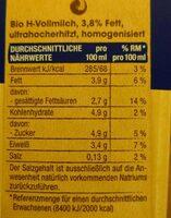 H-Vollmilch 3,8% Fett - Valori nutrizionali - de