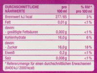 Traubensaft - Nutrition facts