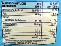 Milch-Reis - Voedigswaarden