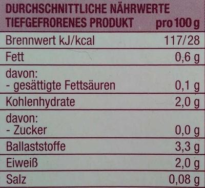 Blattspinat - Voedingswaarden - de