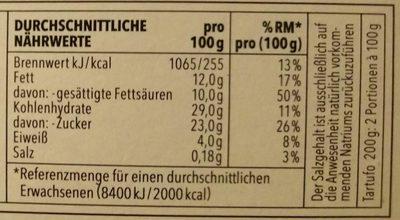 Tartufo - Informations nutritionnelles