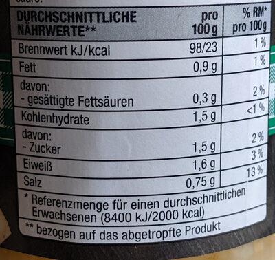 Spargel Abschnitte mit Köpfen - Nutrition facts