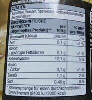 Speise Kartoffeln - Valori nutrizionali - de