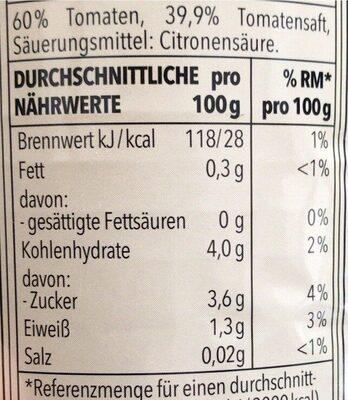 Tomaten - Valori nutrizionali - en