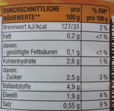 Feine Mungobohnenkeime - Informations nutritionnelles