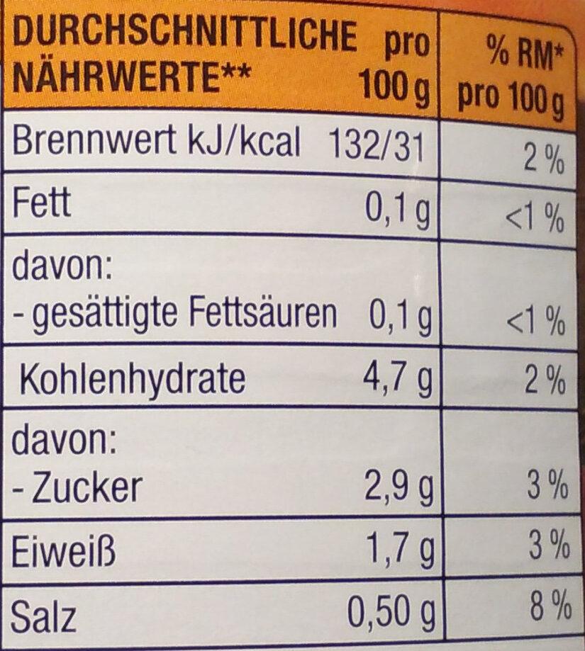 Feines Chinagemüse - Valori nutrizionali - de