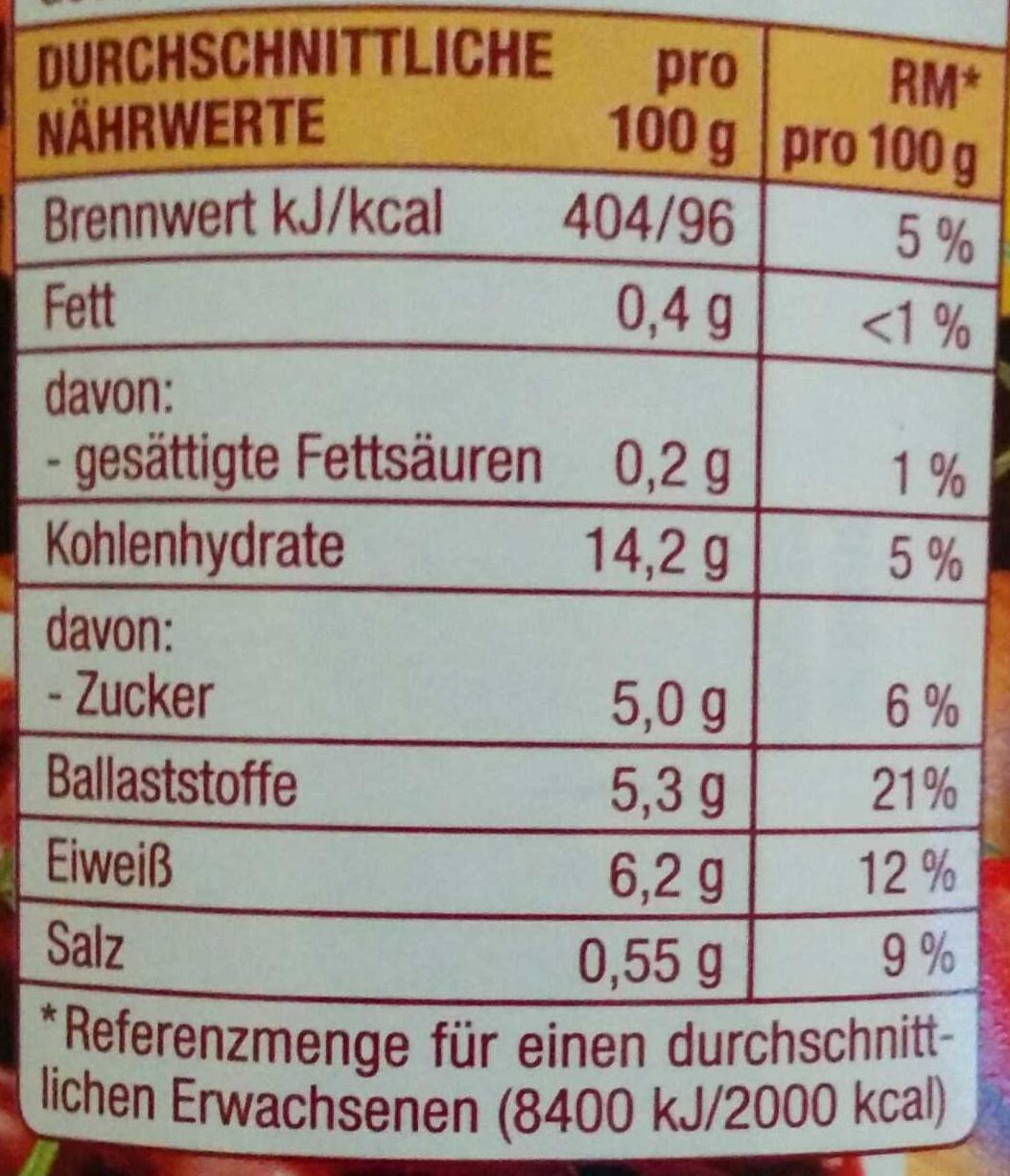 Chili-Bohnen - Nährwertangaben - de