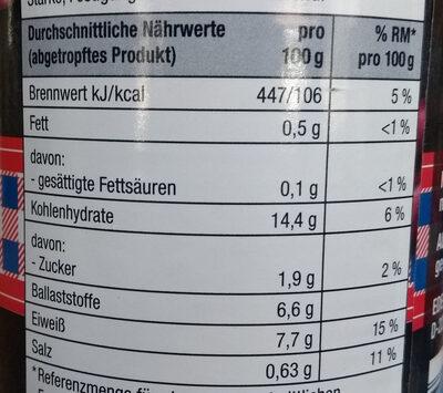 Kidney Bohnen - dunkelrot - Nährwertangaben - de