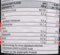 Kidney Bohnen dunkelrot - Nährwertangaben - de