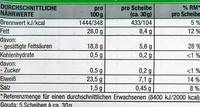 Gouda in Scheiben, 48% Fett i. Tr. - Voedingswaarden - de