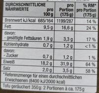 Tofu geräuchert - Nährwertangaben - de