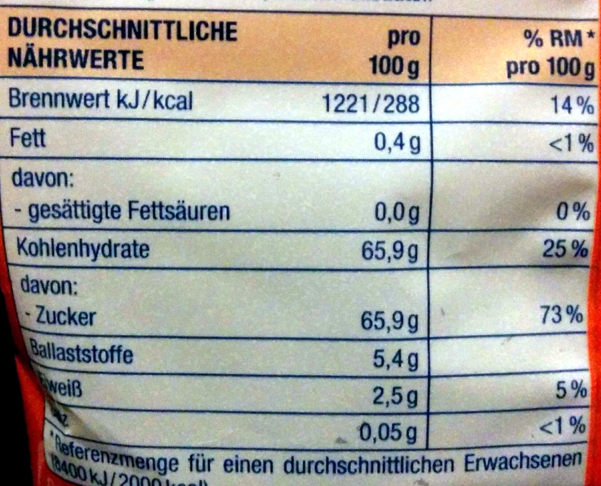 Sultaninen ungeschwefelt - Nutrition facts - de