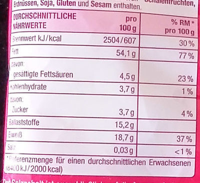 Kalifornische Mandeln - Nutrition facts