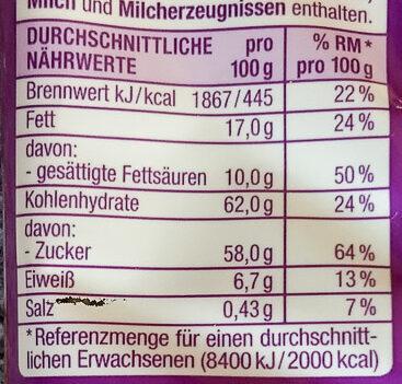 Schokoladen Streusel - Nutrition facts