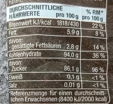 Pépites de sucre colorées - Voedingswaarden