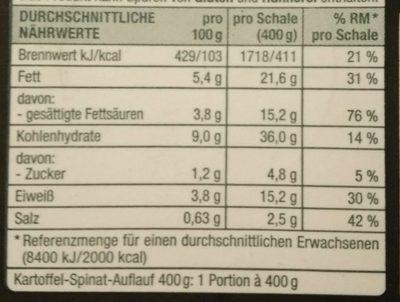 Kartoffel Auflauf mit Blatspinat - Nutrition facts
