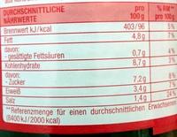 Vegetarische Bolognese Tomatensauce - Informations nutritionnelles