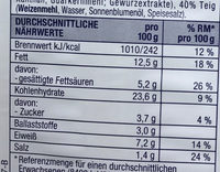 Elsässer Flammkuchen - Nutrition facts
