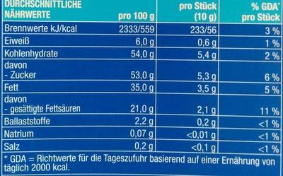 Schweizer Edel Vollmilch - Informations nutritionnelles - de