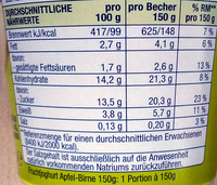 Himbeer holunder - Informations nutritionnelles