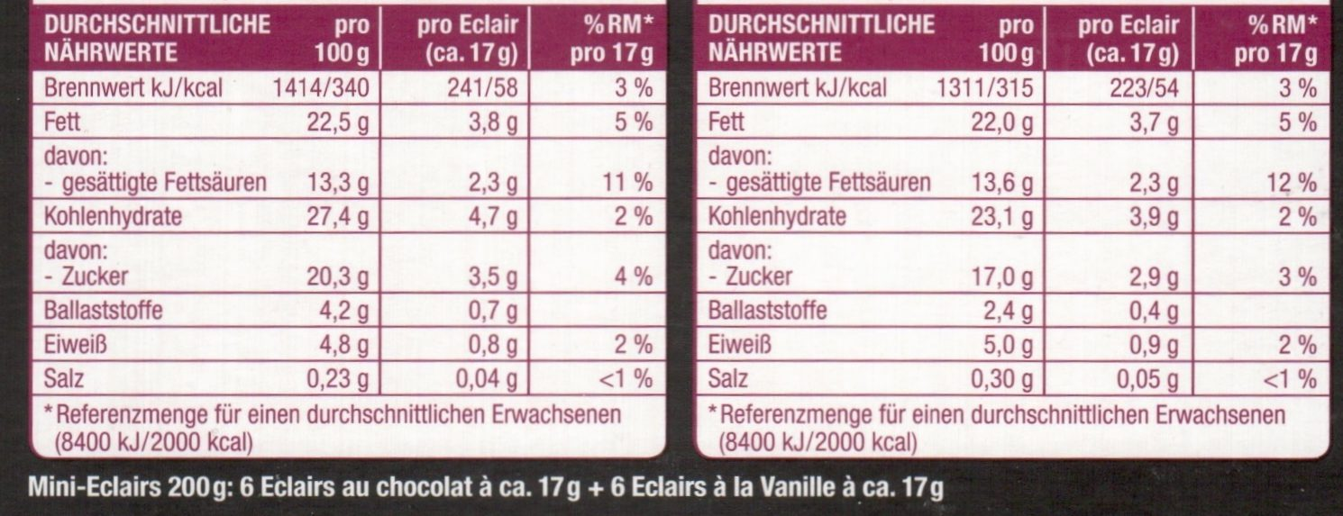 Mini-Eclairs - Nutrition facts