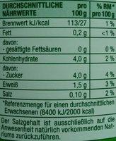 Tomaten in Stücken, in Tomatensaft - Nutrition facts
