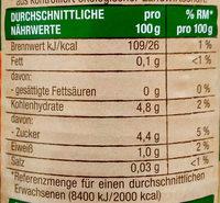 Tomaten in Stücken mit Tomatensaft - Nährwertangaben - de