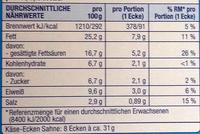 8 Käse-Ecken Sahne - Informations nutritionnelles