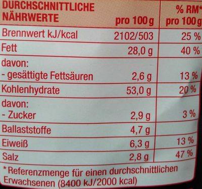 Edelpaprika Chips - Nährwertangaben