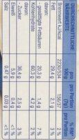 Schoko Röllchen - Nutrition facts - en