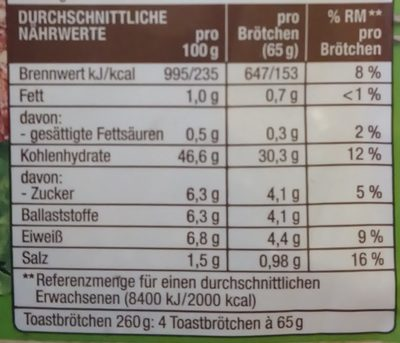 Bio Finnisch Toasties - Nutrition facts