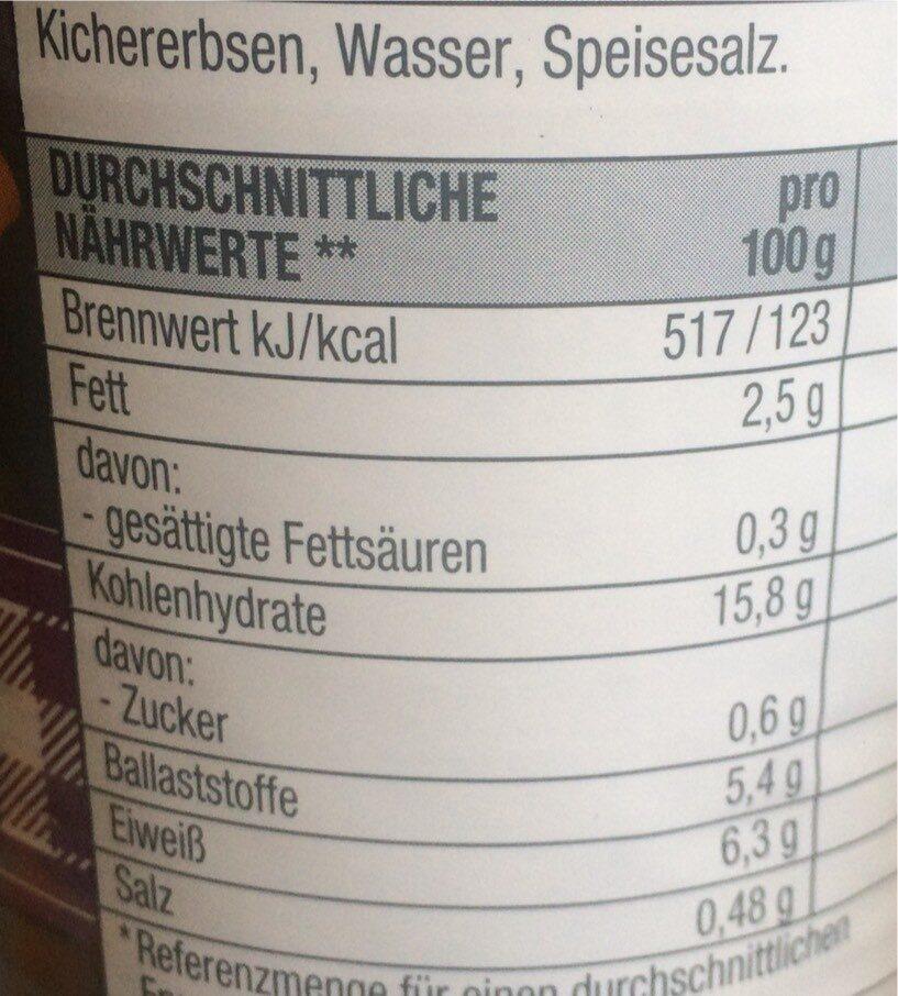 Kicher erbsen - Nährwertangaben - de