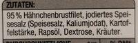 Hähnchenbrust Filetstücke Toskana - Ingredients