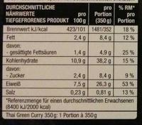 Thai Green Curry mit Jasmin Reis - Voedingswaarden - de