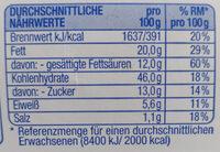 Schoko Donuts - Nutrition facts - de